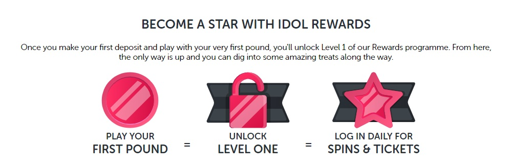 Bingo Idol rewards program become a star