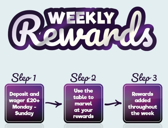 Woolly Bingo Weekly Rewards