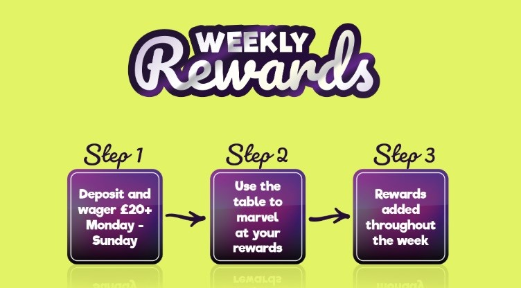 Bingorella Rewards Program 2