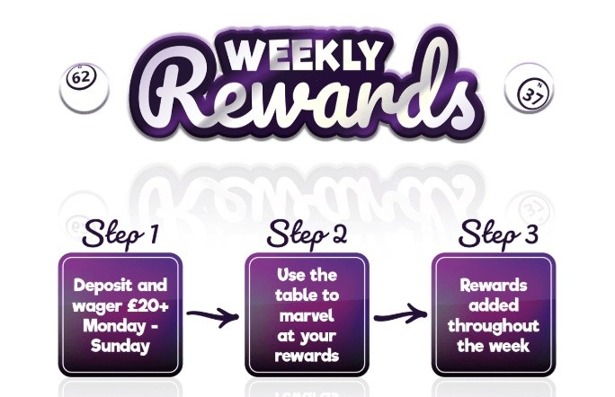 Bubble Bonus Bingo Weekly Rewards