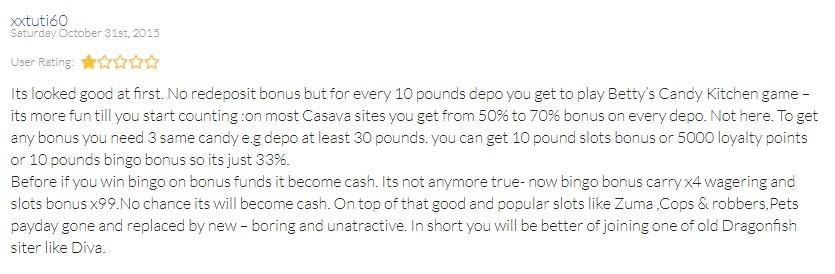 Candy Shop Bingo Player Review