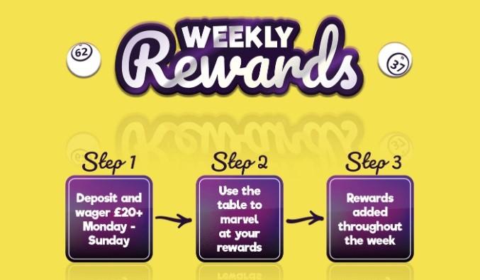 Candy Shop Bingo Weekly Rewards
