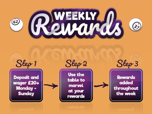 Nutty Bingo Weekly Rewards
